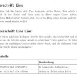 Open-Office-Dokument mit CMU-Schrift
